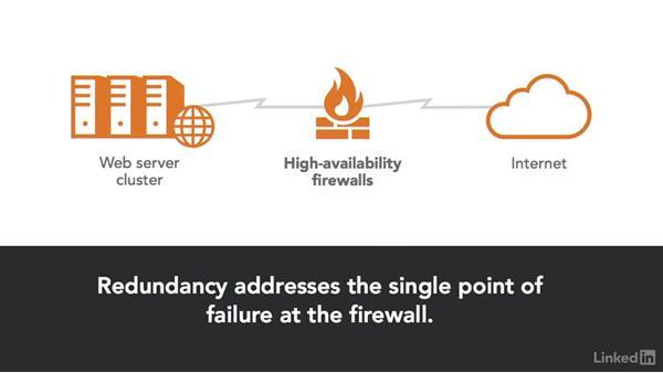 Business continuity controls: CISSP Cert Prep: 1 Security and Risk Management