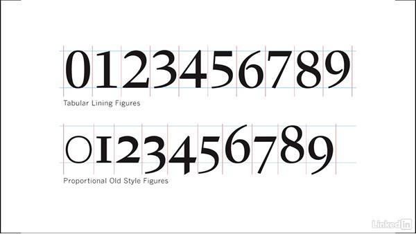 Building figures: Glyphs App Essential Training