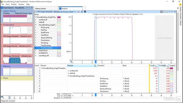 Call stack walking in WPA: Windows Performance Toolkit: CPU Analysis