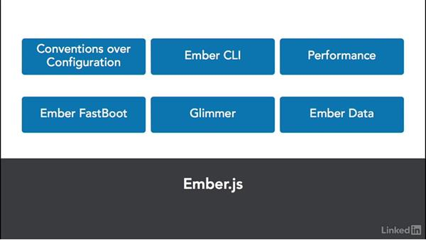 Why choose Ember.js?: Ember.js Essential Training