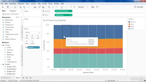 Variable bar charts: Tableau 10 New Features