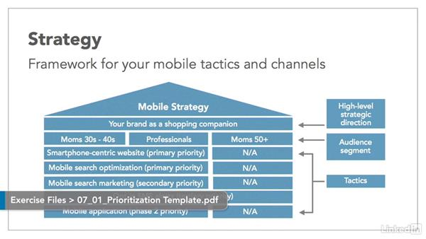 Key parts of a mobile strategy framework: Mobile Marketing Strategy