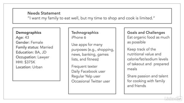Personas and customer journey maps: Mobile Marketing Strategy