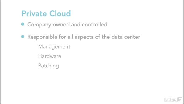 What the cloud really is: Plan a Microsoft Cloud Solution