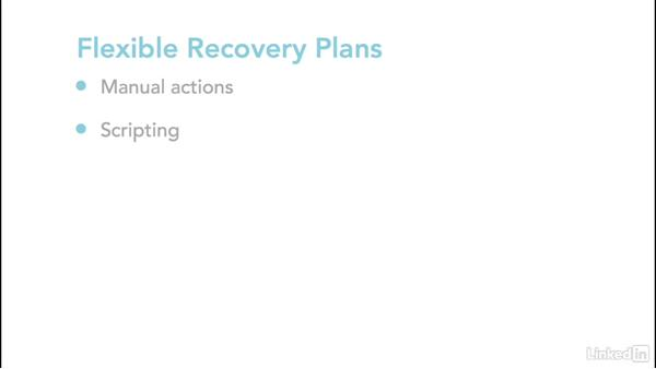 Azure site recovery: Plan a Microsoft Cloud Solution
