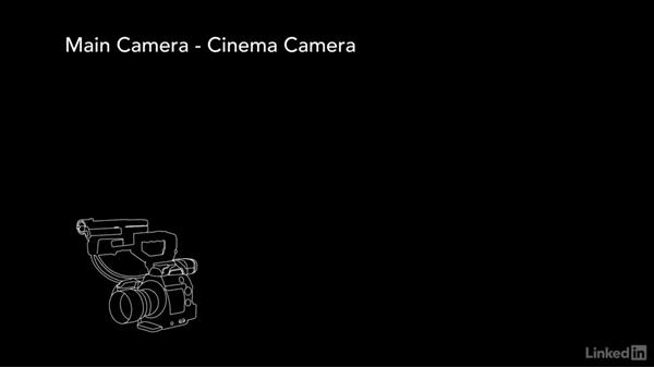Documentary: What Video Camera Should I Buy?