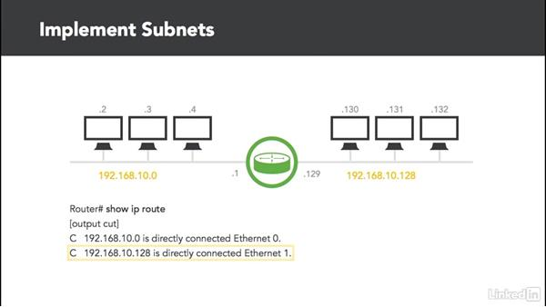 Subnet by example: Cert Prep: Cisco Certified Entry Networking Technician (100-105)