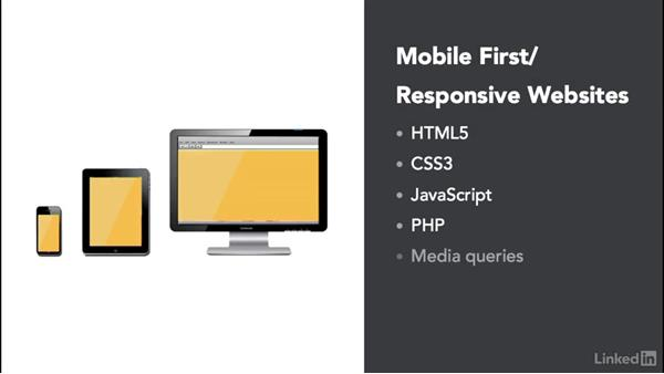 Responsive aesthetics: CSS for devices: Design Aesthetics for the Web