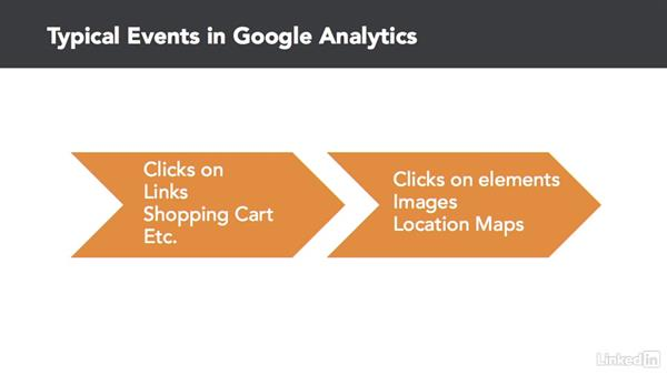Event tracking for deeper measurement: Marketing Analytics: Setting and Measuring KPIs