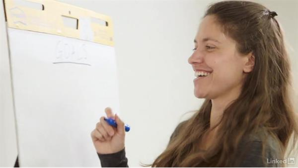 Welcome: Design Thinking: Implementing the Process