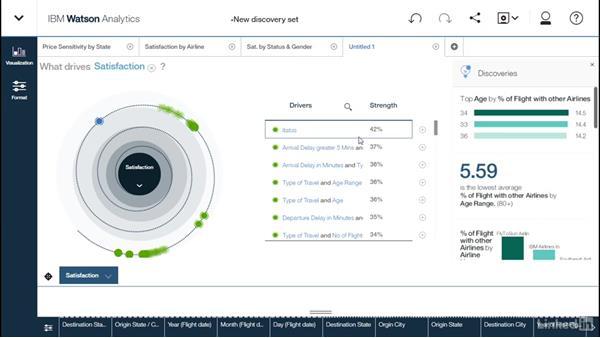 Identifying key drivers: Watson Analytics Fundamentals