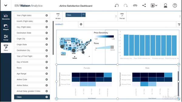 Assembling a multi-tabbed dashboard: Watson Analytics Fundamentals