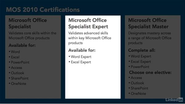 Compare Microsoft Office certifications: PowerPoint 2010: Prepare for the Microsoft Office Specialist Certification Exam (77-883)