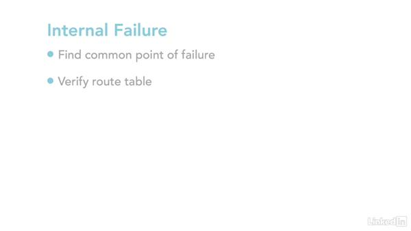 Failed routes/routing loop: Troubleshooting Network Connectivity