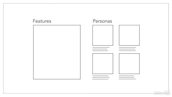 Position your product to personas: Product Management Fundamentals