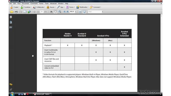 Understanding the difference between Acrobat Standard Pro and Pro Extended: Acrobat 9 Pro: Creating Multimedia Projects