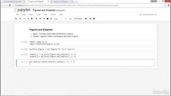 Figures and subplots: NumPy Data Science Essential Training