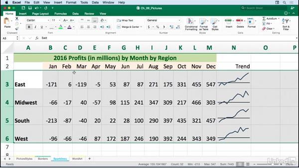 Formatting Sparklines for optimum impact: Excel for Mac 2016: Advanced Formatting Techniques