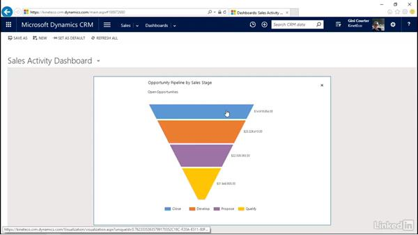 Dashboards and charts: The basics: Microsoft Dynamics CRM Essential Training