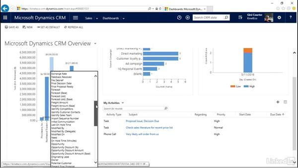 Drill down in a chart segment: Microsoft Dynamics CRM Essential Training