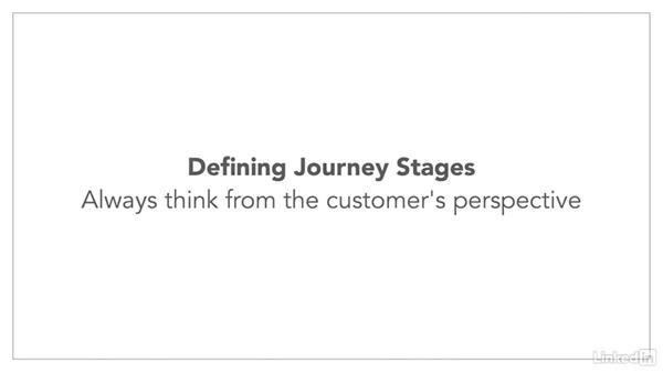 Define journey stages: Customer Decision Journey