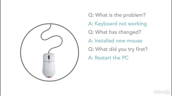 Getting to the root of all PC trouble: Troubleshoot Common PC Issues
