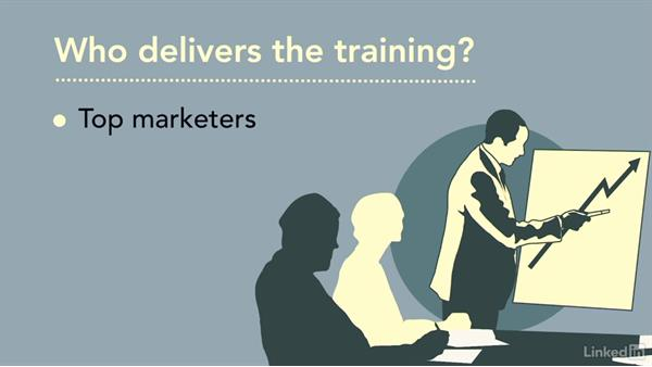 Training and development for your team: Leading a Marketing Team