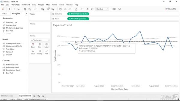 Adding a trend line to a chart: Tableau 10 Essential Training