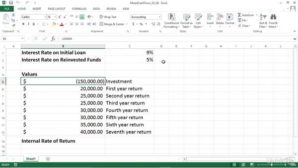 Calculating internal rate of return for mixed cash flows (MIRR): Excel 2013: Financial Functions in Depth