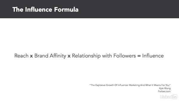 Principles of identification: Influencer Marketing Fundamentals