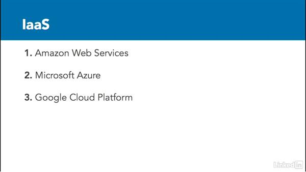 IaaS clouds: Learning Cloud Computing: Core Concepts