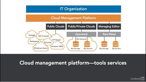 Technology and toolsets: Learning Cloud Computing: Core Concepts