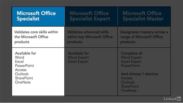 Compare Microsoft Office certifications: Outlook 2010: Prepare for the Microsoft Office Specialist Certification Exam (77-884)