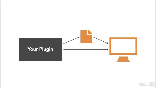 Internationalizing plugins: WordPress: Creating Custom Plugins with PHP