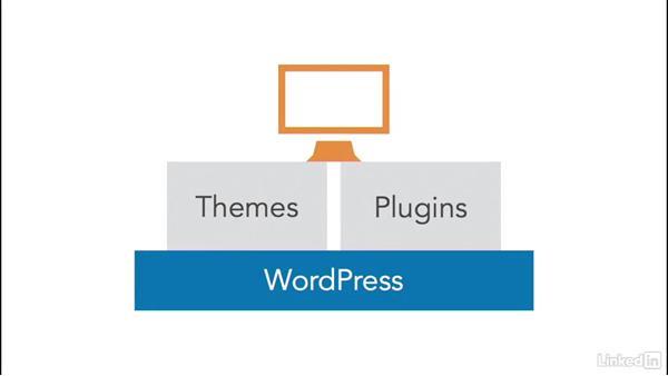 Introducing the WordPress REST API: WordPress: Creating Custom Plugins with PHP