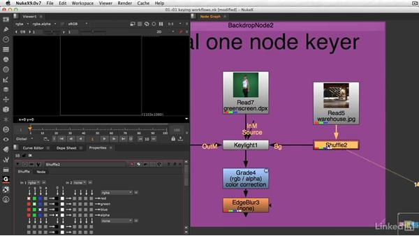 A look at different keying workflows: VFX Keying: Master Course
