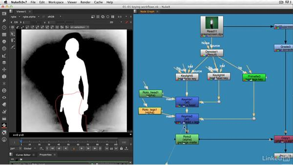 Creating an uber key: VFX Keying: Master Course