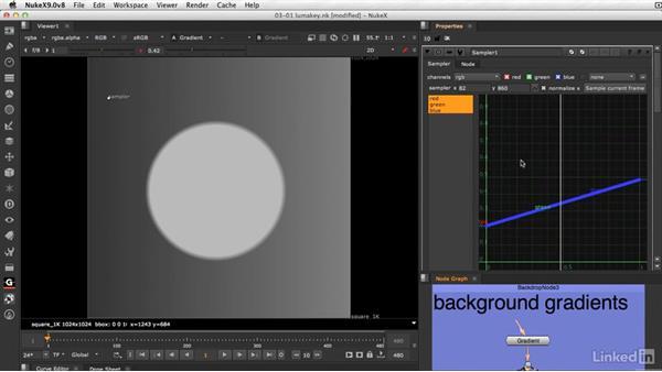 Unleashing the power of your luma keys: VFX Keying: Master Course