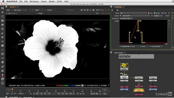 Keying with just one channel: VFX Keying: Master Course