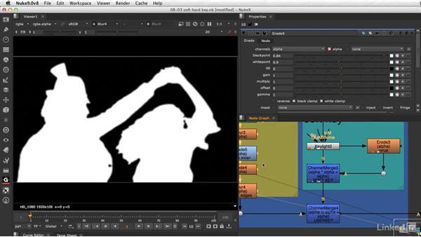 Soft key/hard key with luminance adjusted despill: VFX Keying: Master Course