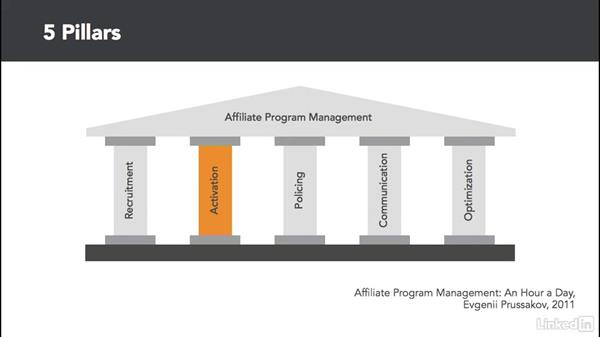 Affiliate program management: Affiliate Marketing for Advertisers