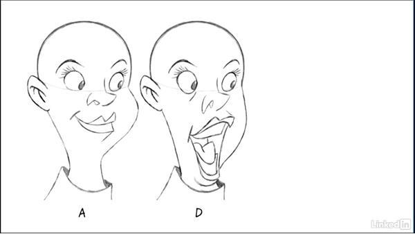 Cartoony female mouth shapes: 2D Animation: Tips & Tricks