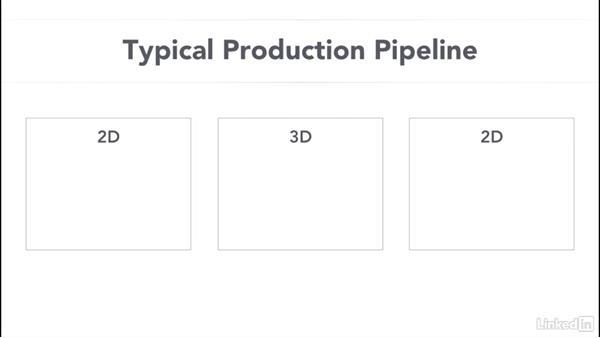How 3D artists use C4D: CINEMA 4D R18 Essential Training: The Basics