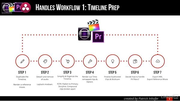 The two round-tripping workflows: DaVinci Resolve Guru: Moving Timelines Between Editing Apps