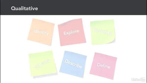 Qualitative vs. quantitative: Qualitative Marketing Research