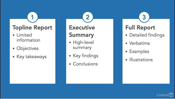 Writing the report: Qualitative Marketing Research