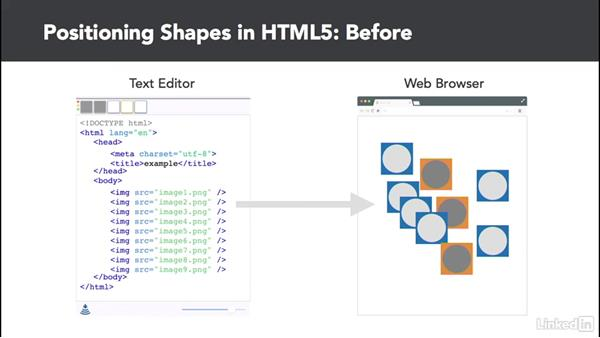 Understanding HTML5: D3.js Essential Training for Data Scientists