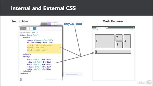 Recalling CSS: D3.js Essential Training for Data Scientists