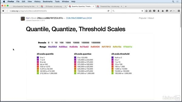 Introducing other scales: D3.js Essential Training for Data Scientists