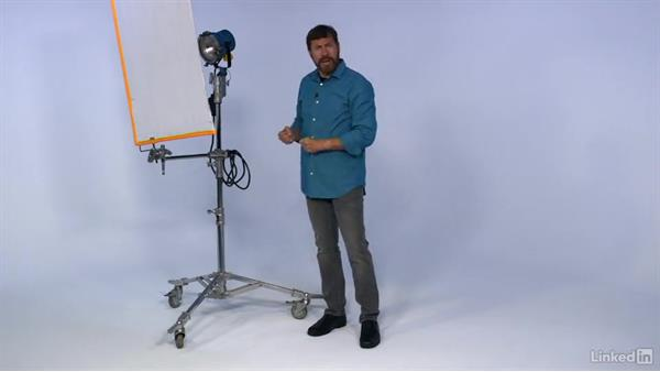 Roller stand: Grip Gear for Photographers